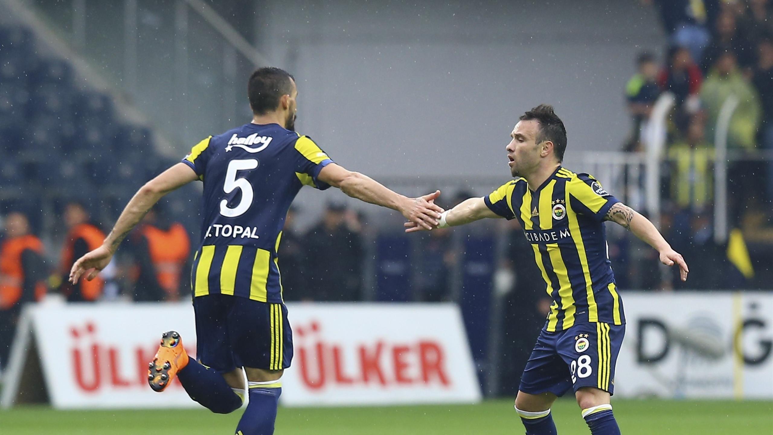 Akhisar Belediye vs Fenerbahce Soccer Prediction