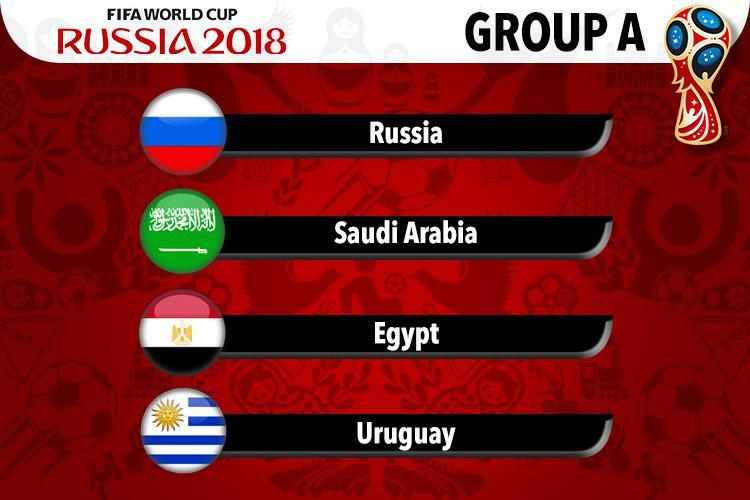 world cup 2018 predictions group A