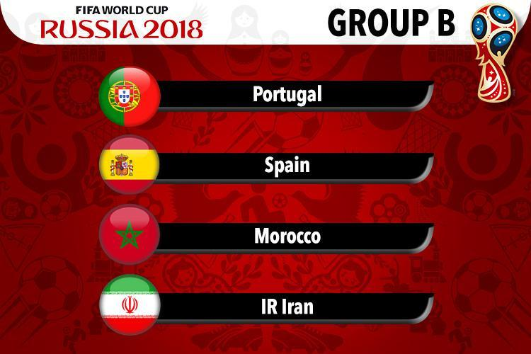 World Cup 2018 Predictions group B