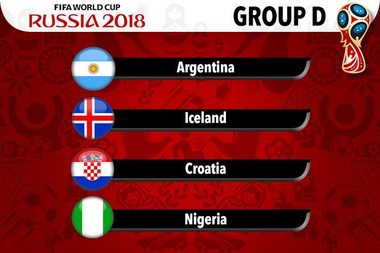 world cup 2018 predictions group D