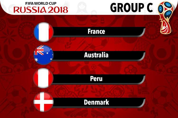 world cup predictions group C