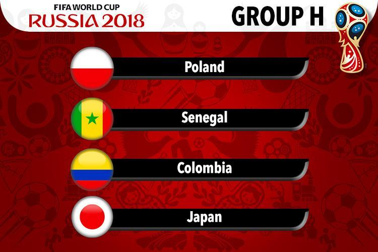 world cup 2018 predictions GROUP H