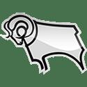 Aston Villa vs Derby County Football Predictions