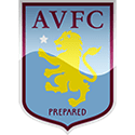 West Brom vs Aston Villa Football Predictions