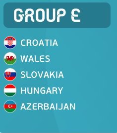 UEFA Euro 2020 Qualifying Groups