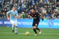 AC Milan vs Spal Ferrara Betting Predictions and Odds