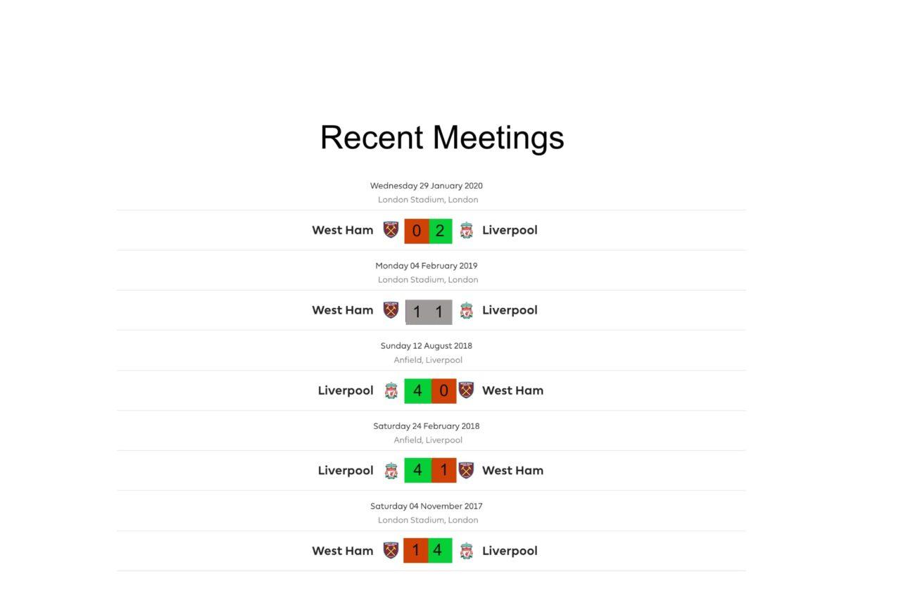 Liverpool vs West Ham Recent Meetings